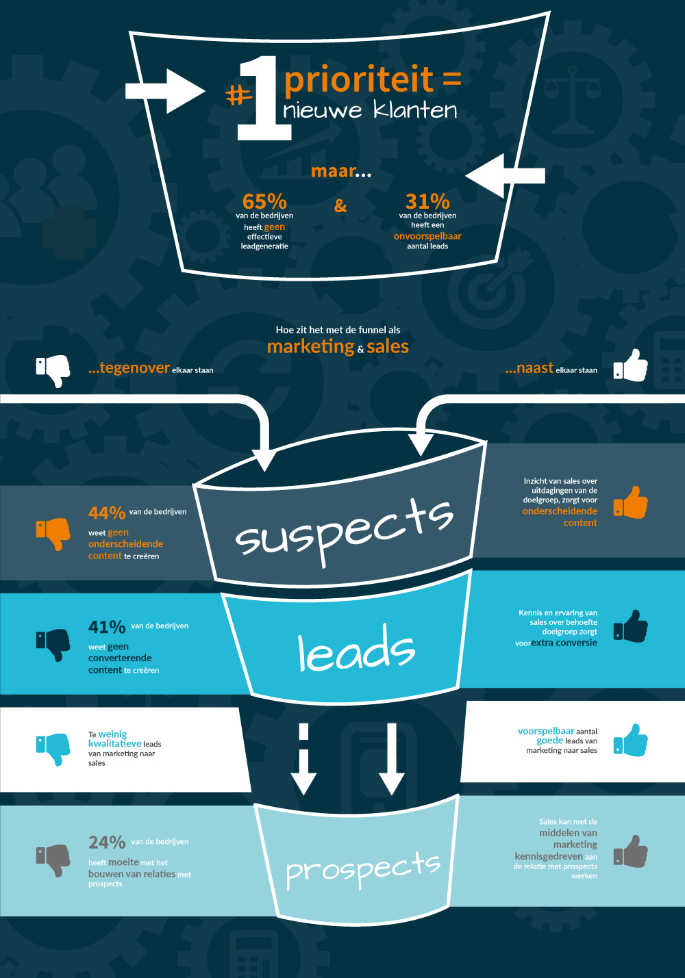 infographic marketingvssales